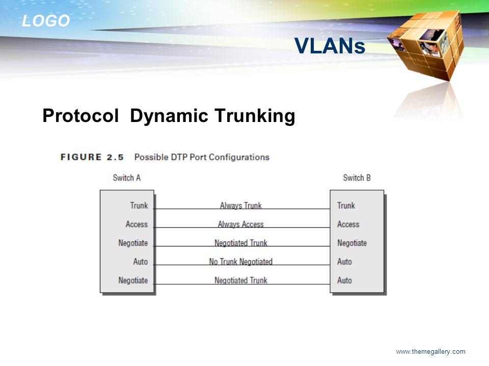 VLANs Protocol Dynamic Trunking www.themegallery.com