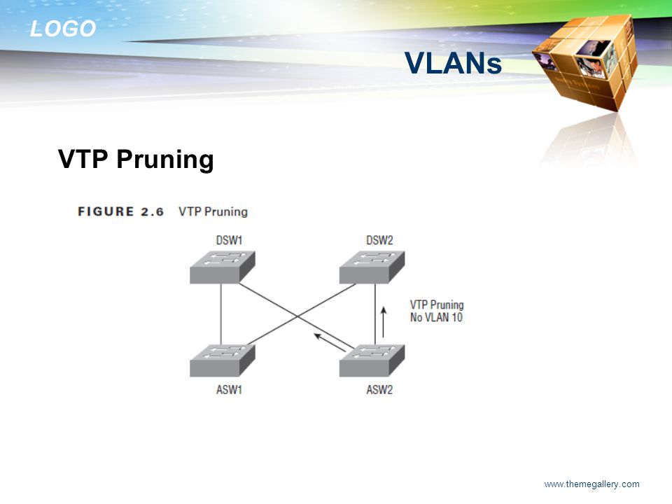 VLANs VTP Pruning www.themegallery.com