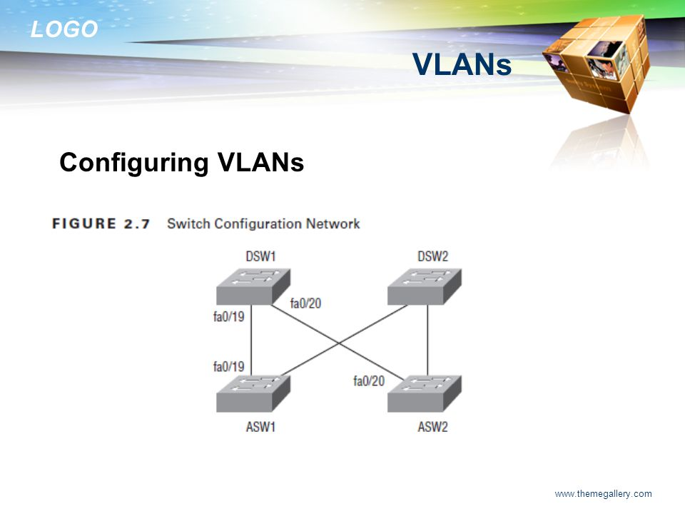 VLANs Configuring VLANs www.themegallery.com