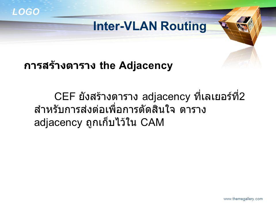 Inter-VLAN Routing การสร้างตาราง the Adjacency