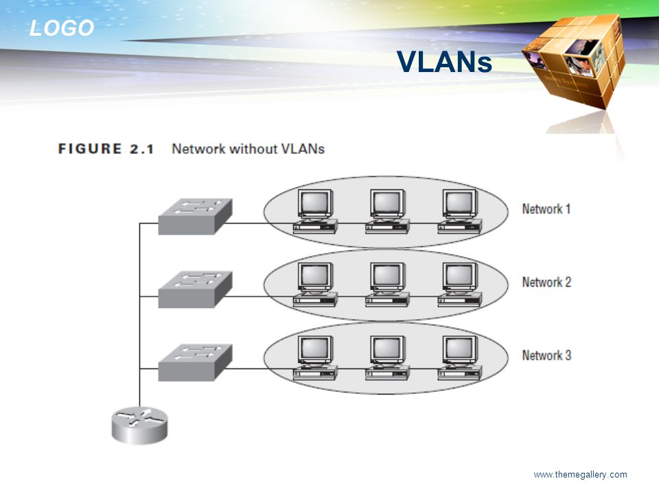 VLANs www.themegallery.com