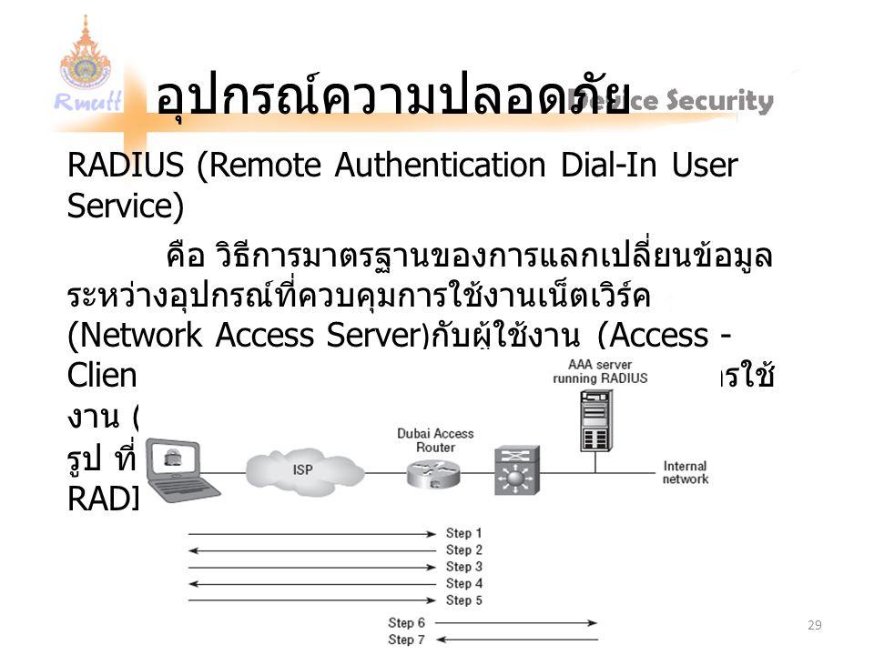 อุปกรณ์ความปลอดภัย RADIUS (Remote Authentication Dial-In User Service)
