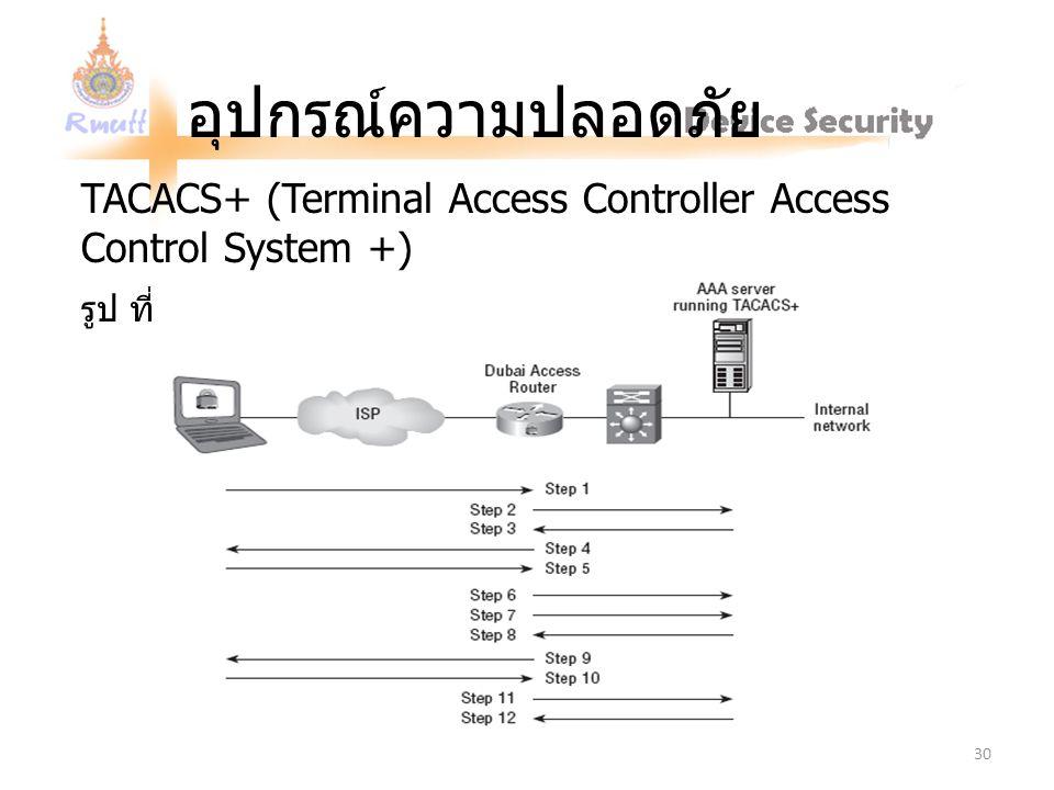 อุปกรณ์ความปลอดภัย TACACS+ (Terminal Access Controller Access Control System +) รูป ที่ 13.23 Client เชื่อมต่อกับ TACACS +