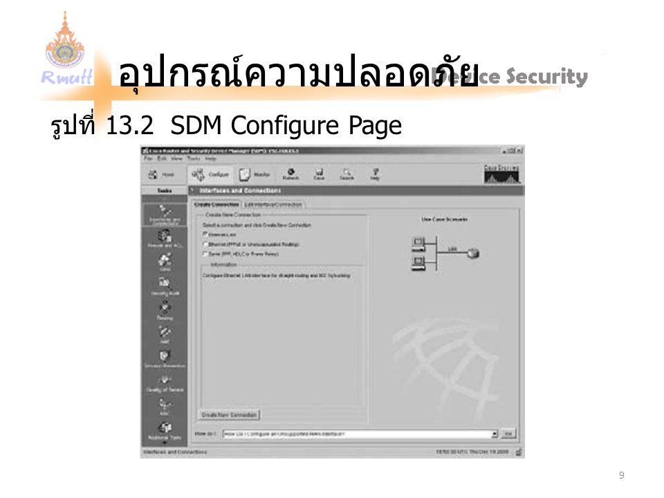 รูปที่ 13.2 SDM Configure Page