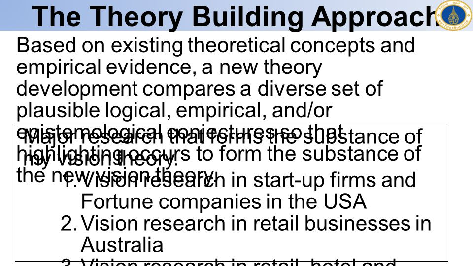 The Theory Building Approach
