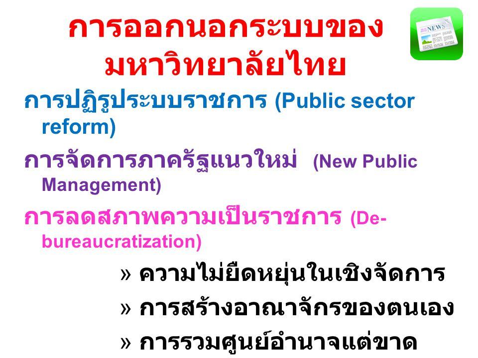 การออกนอกระบบของมหาวิทยาลัยไทย