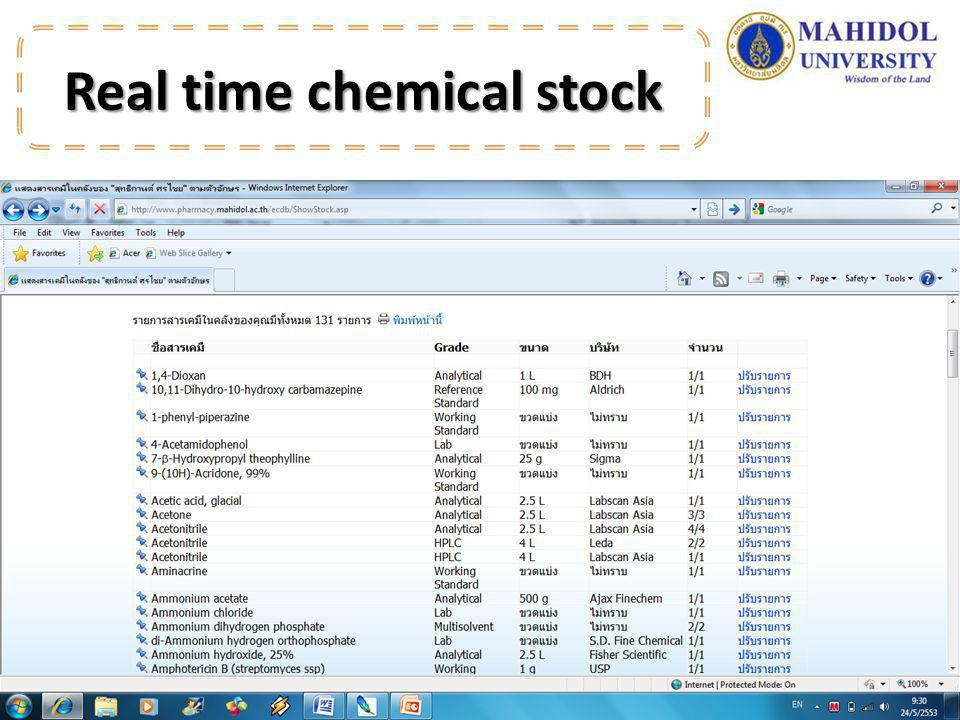 Real time chemical stock