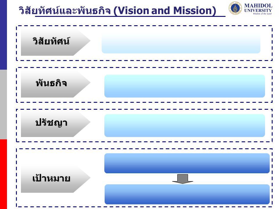 วิสัยทัศน์และพันธกิจ (Vision and Mission)