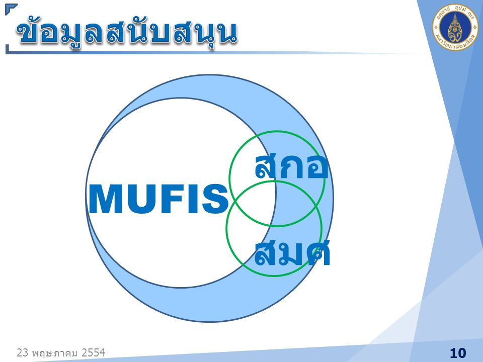 ข้อมูลสนับสนุน MUFIS สกอ สมศ 23 พฤษภาคม 2554