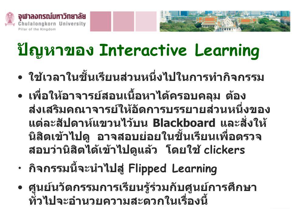 ปัญหาของ Interactive Learning