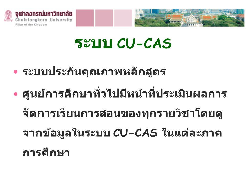 ระบบ CU-CAS ระบบประกันคุณภาพหลักสูตร