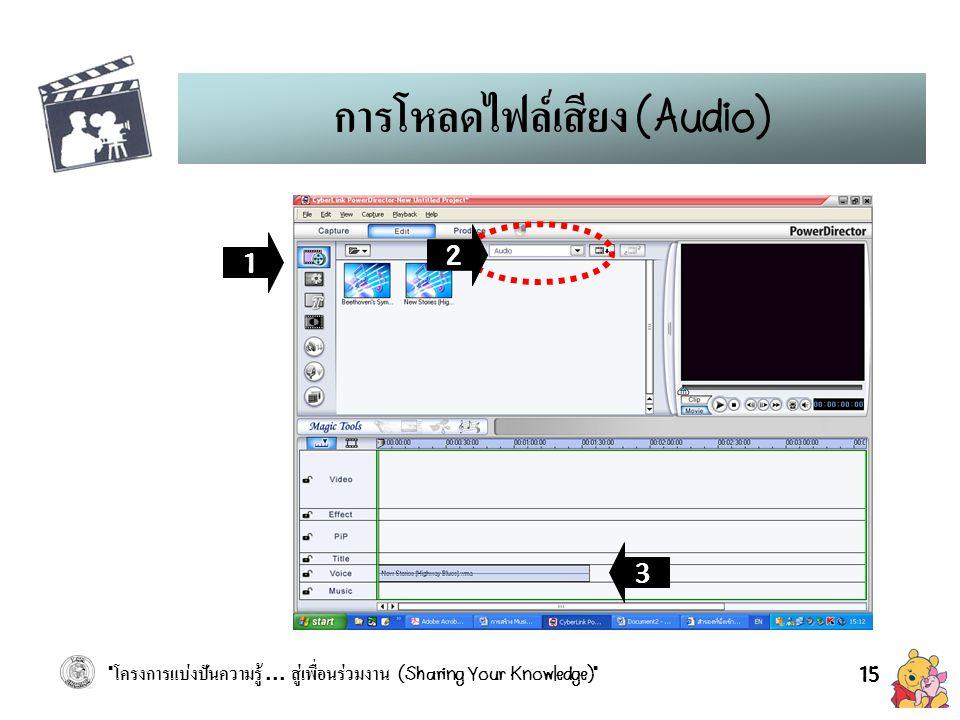การโหลดไฟล์เสียง (Audio)