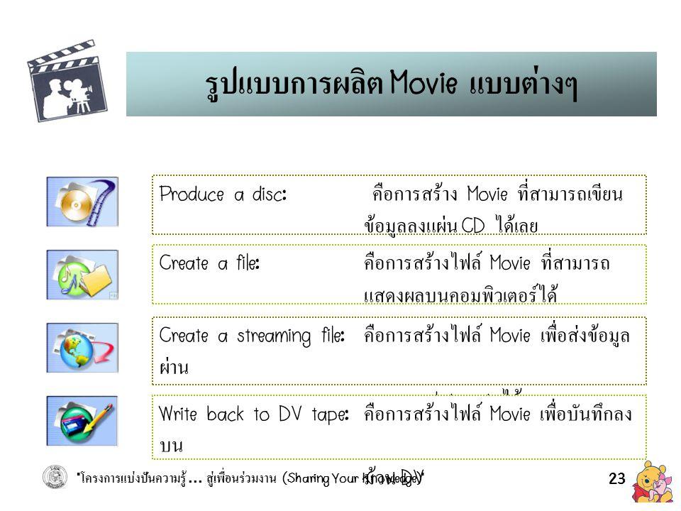 รูปแบบการผลิต Movie แบบต่างๆ
