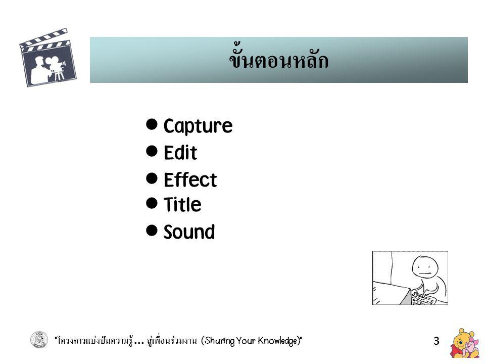 ขั้นตอนหลัก Capture Edit Effect Title Sound