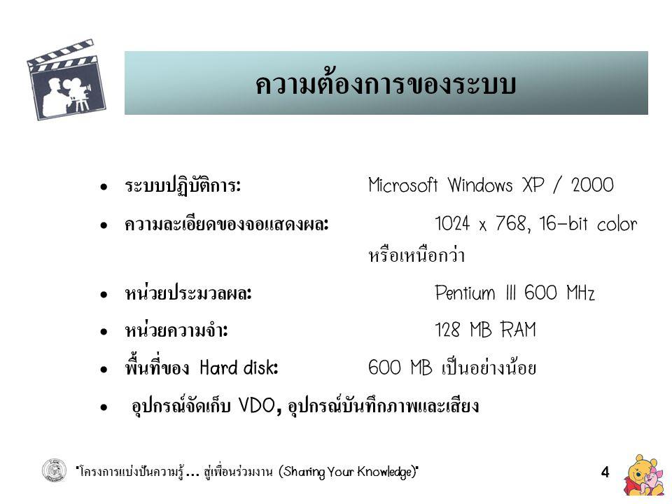 ความต้องการของระบบ ระบบปฏิบัติการ: Microsoft Windows XP / 2000