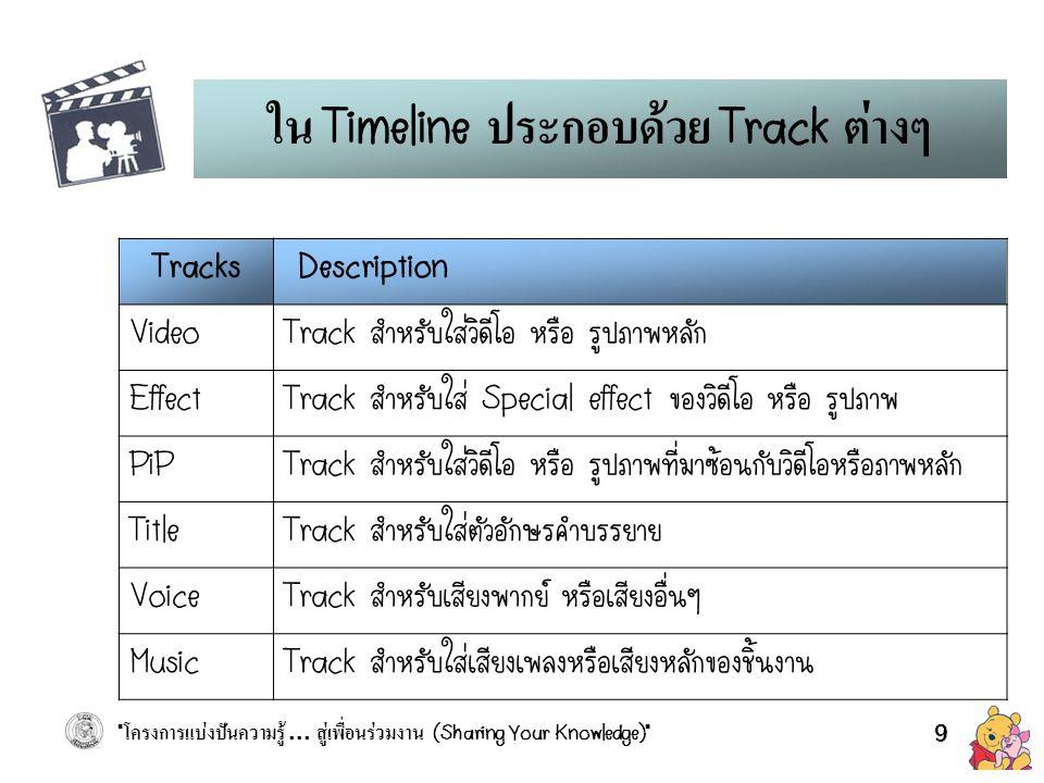 ใน Timeline ประกอบด้วย Track ต่างๆ