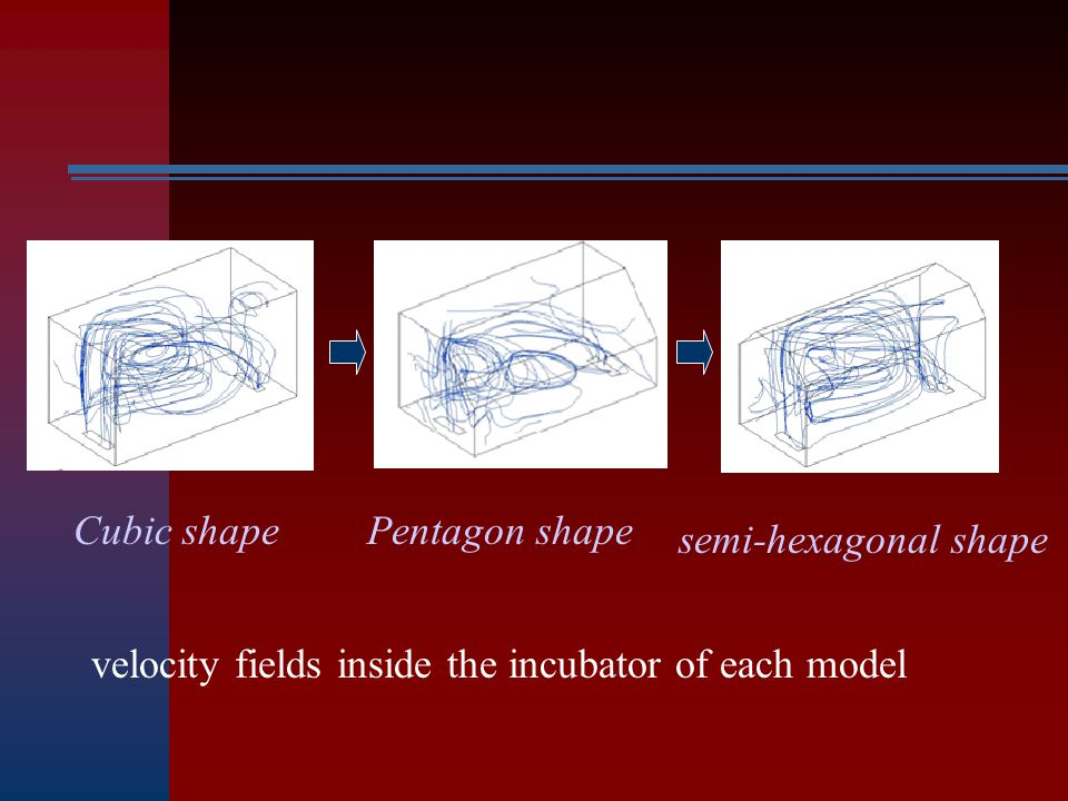 velocity fields inside the incubator of each model