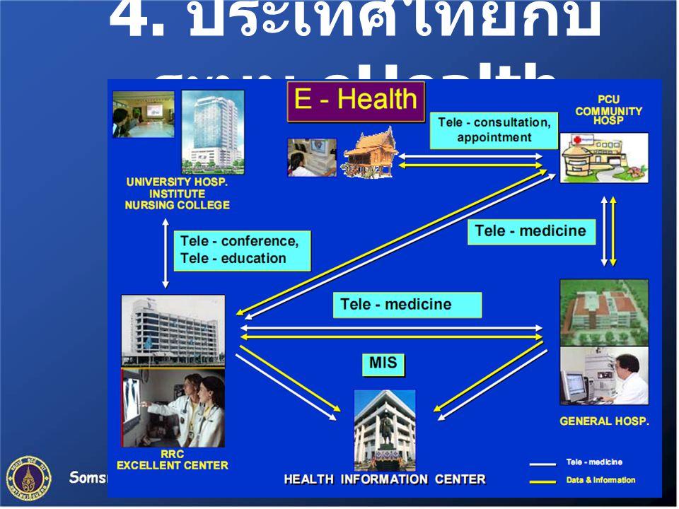 4. ประเทศไทยกับระบบ eHealth
