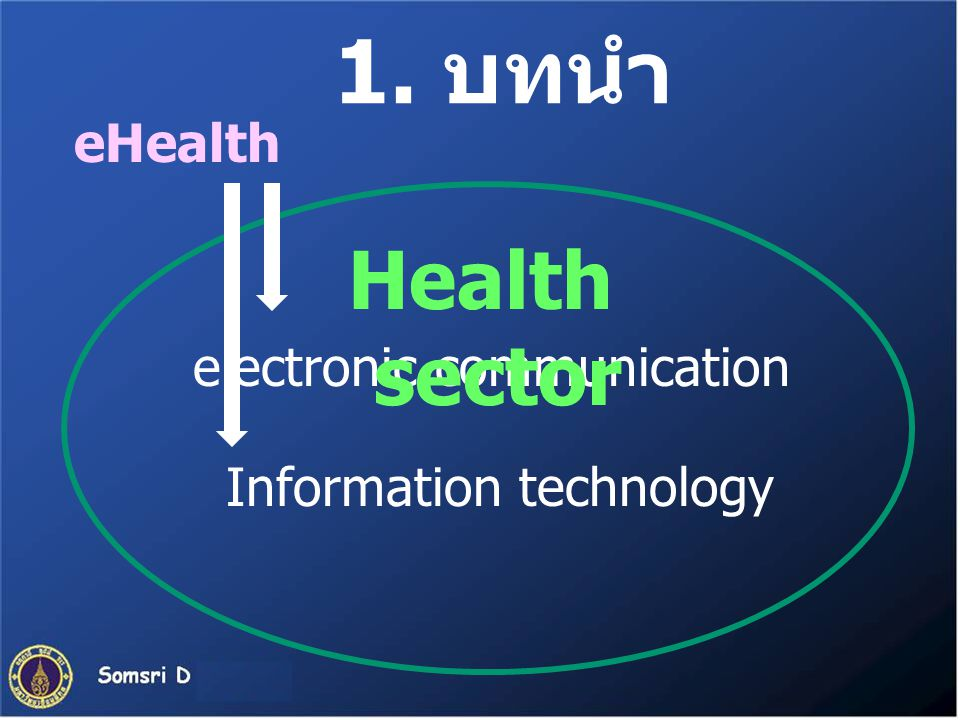 1. บทนำ Health sector eHealth electronic communication