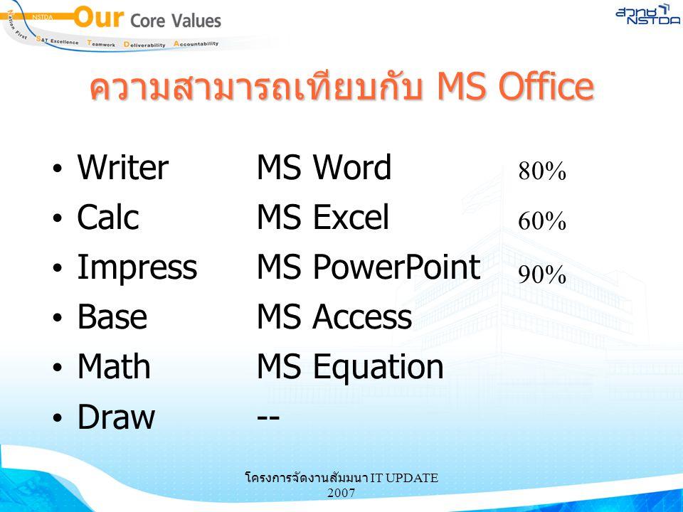 ความสามารถเทียบกับ MS Office