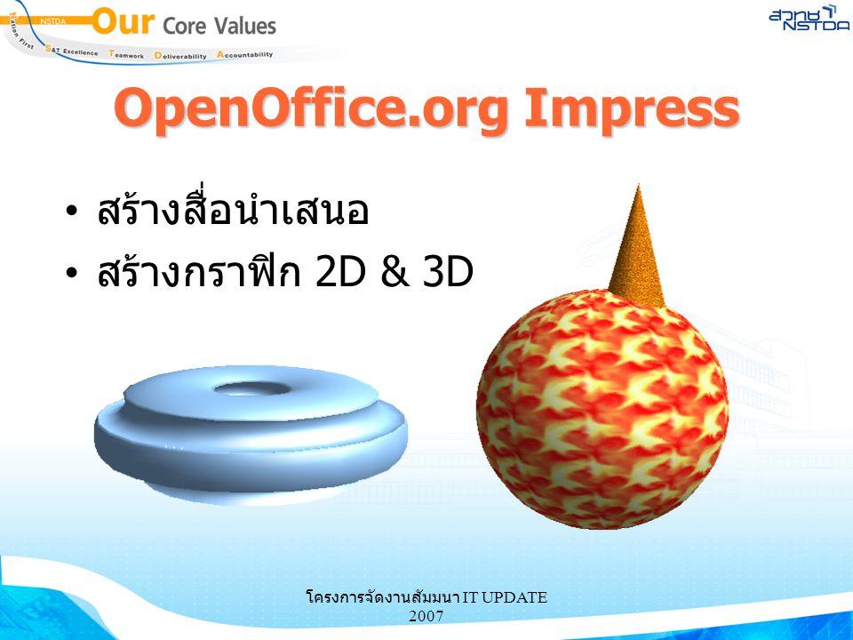 OpenOffice.org Impress