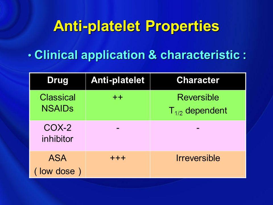 Anti-platelet Properties