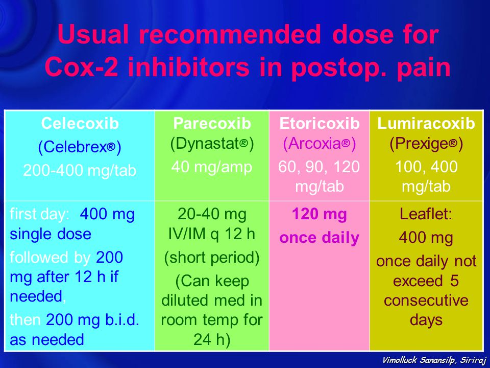 Usual recommended dose for Cox-2 inhibitors in postop. pain