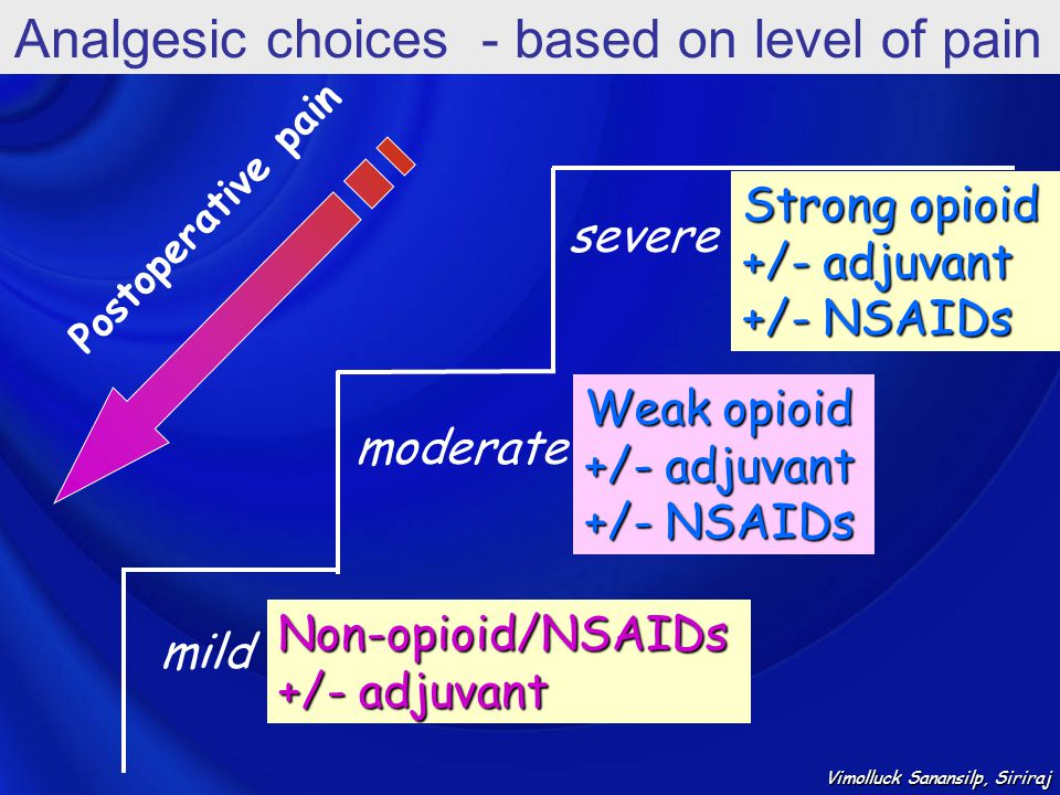 Analgesic choices - based on level of pain