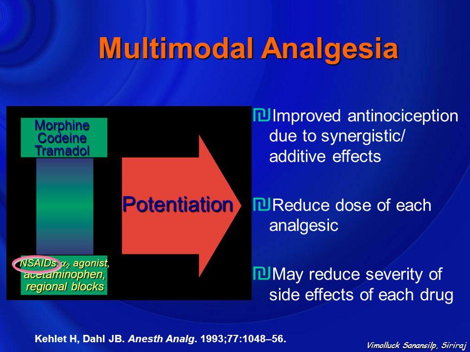 NSAIDs,2 agonist, acetaminophen,