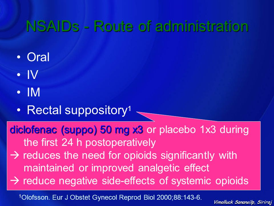 NSAIDs - Route of administration