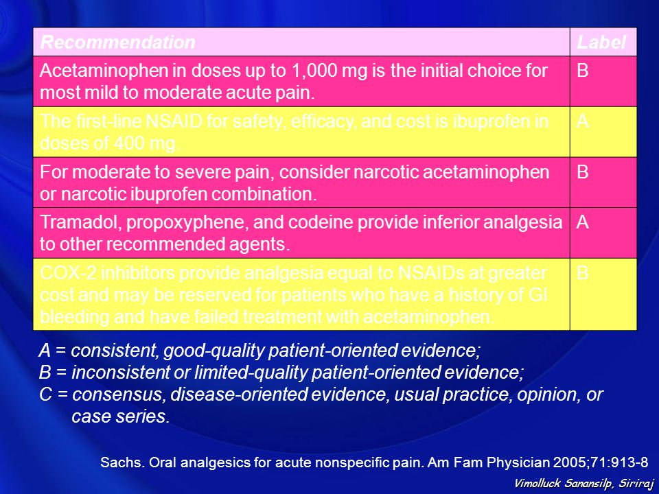 A = consistent, good-quality patient-oriented evidence;