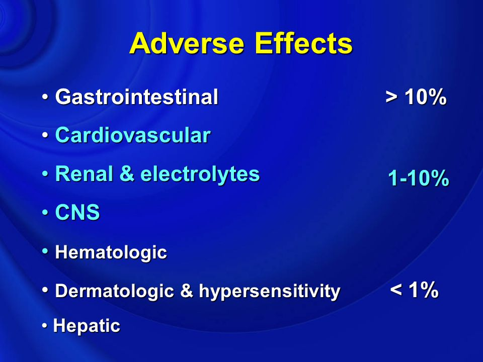 Adverse Effects Gastrointestinal > 10% Cardiovascular