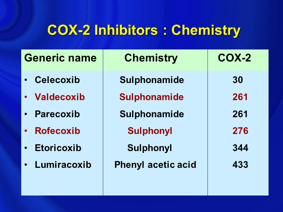 COX-2 Inhibitors : Chemistry