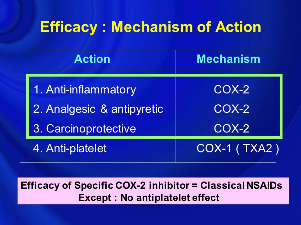 Efficacy : Mechanism of Action