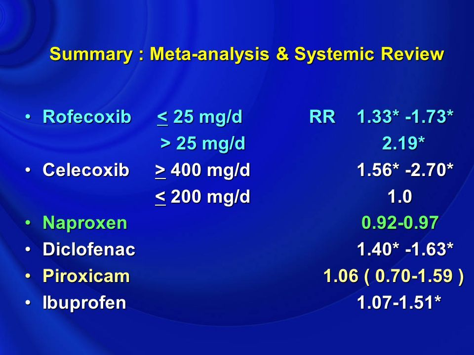 Summary : Meta-analysis & Systemic Review