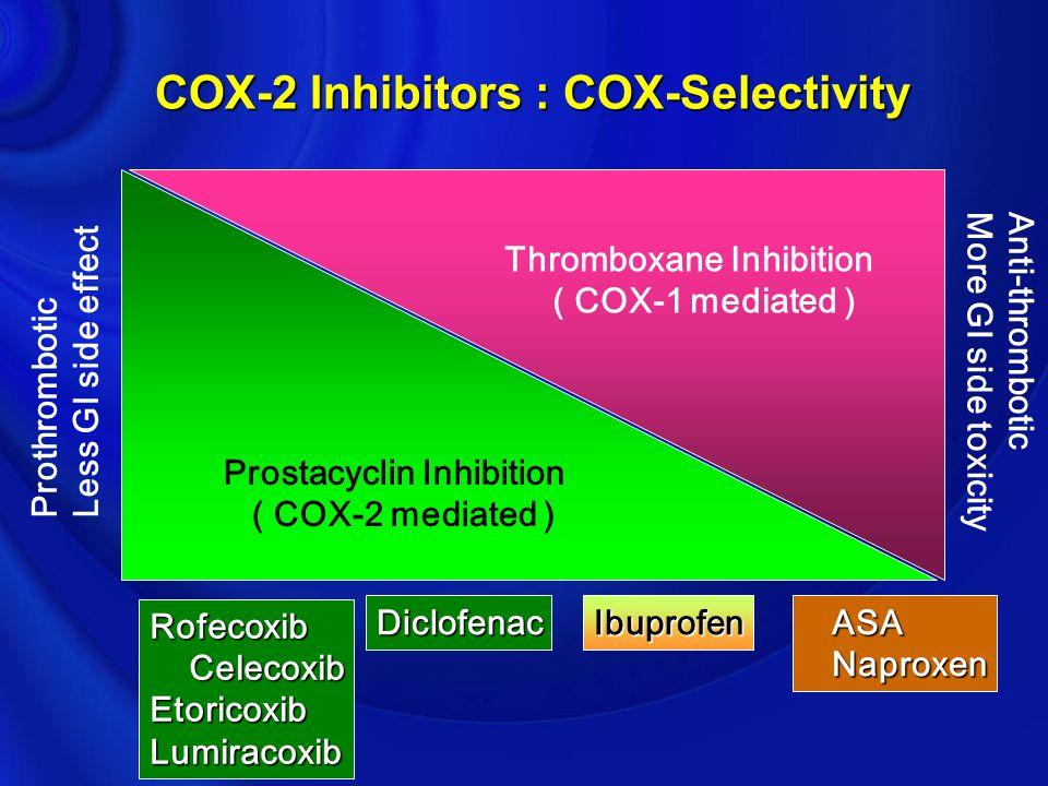 COX-2 Inhibitors : COX-Selectivity
