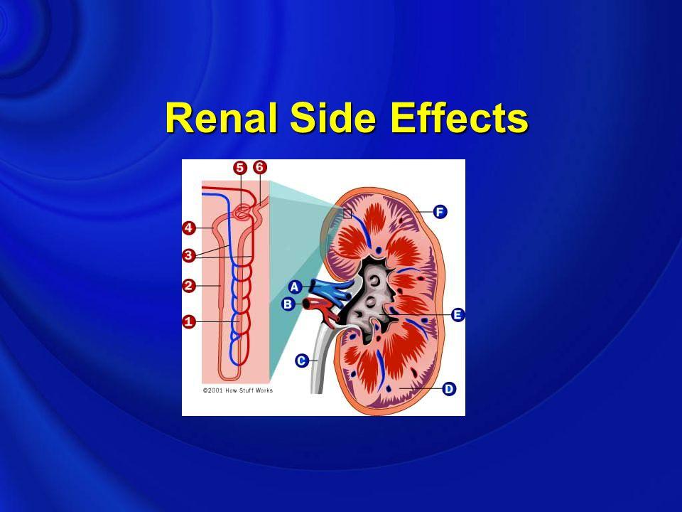 Renal Side Effects