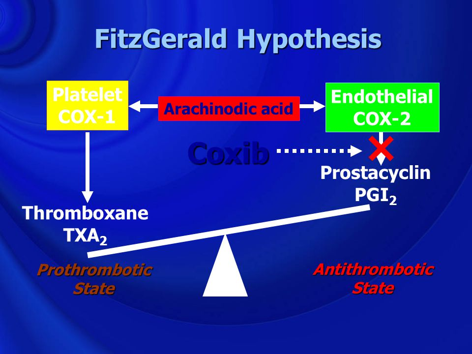 FitzGerald Hypothesis