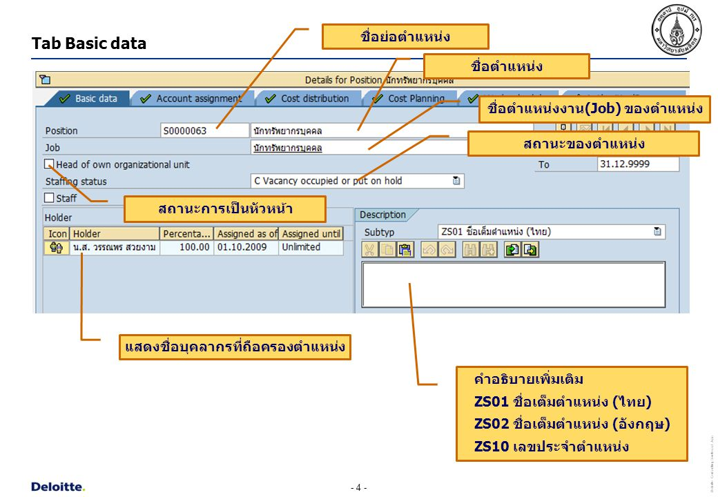 Tab Basic data ชื่อย่อตำแหน่ง ชื่อตำแหน่ง