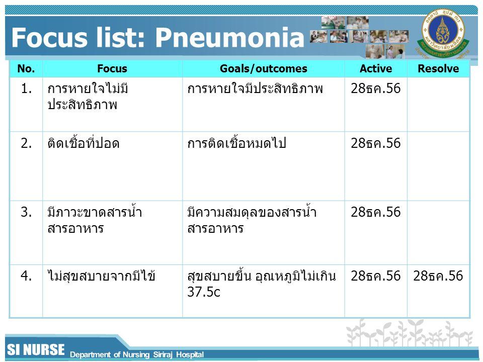 Focus list: Pneumonia 1. การหายใจไม่มีประสิทธิภาพ