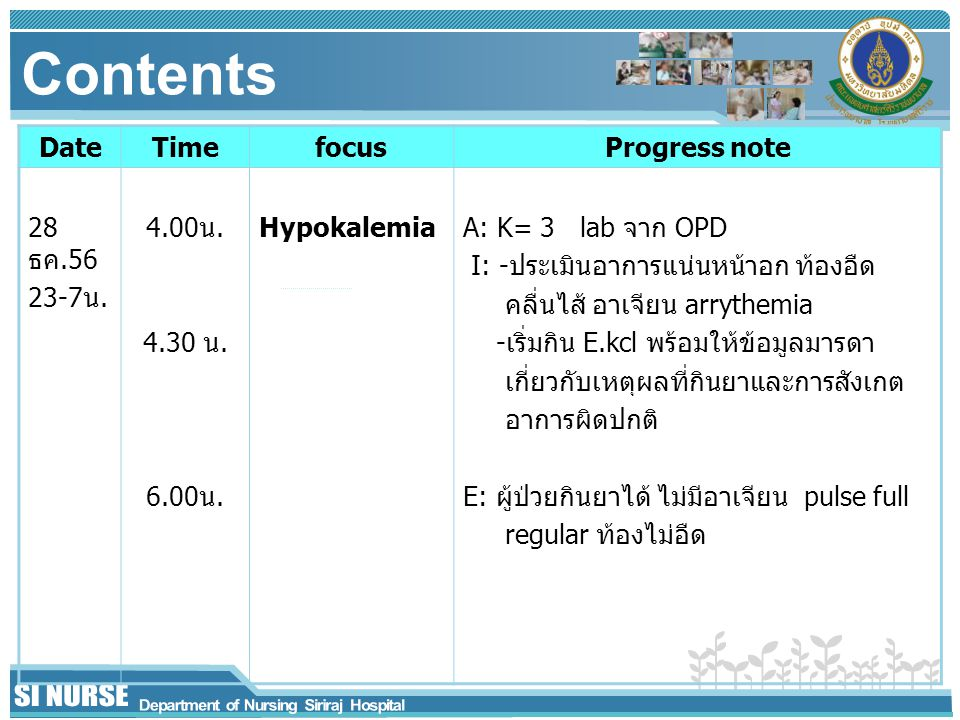 Contents Date Time focus Progress note 28 ธค.56 23-7น. 4.00น. 4.30 น.