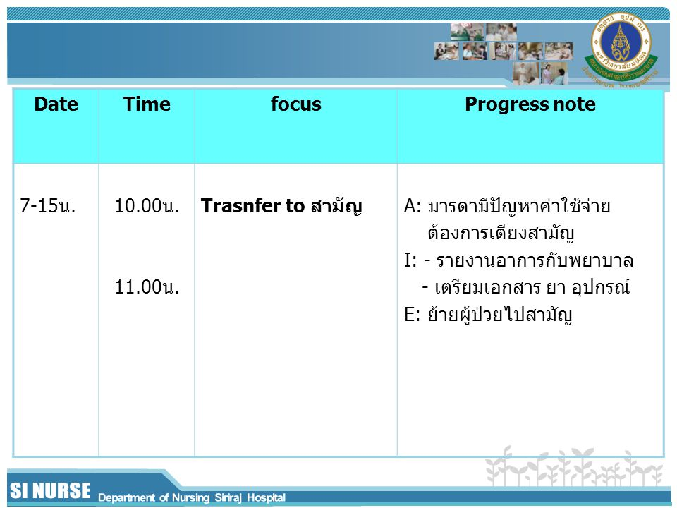 Date Time. focus. Progress note. 7-15น. 10.00น. 11.00น. Trasnfer to สามัญ. A: มารดามีปัญหาค่าใช้จ่าย.