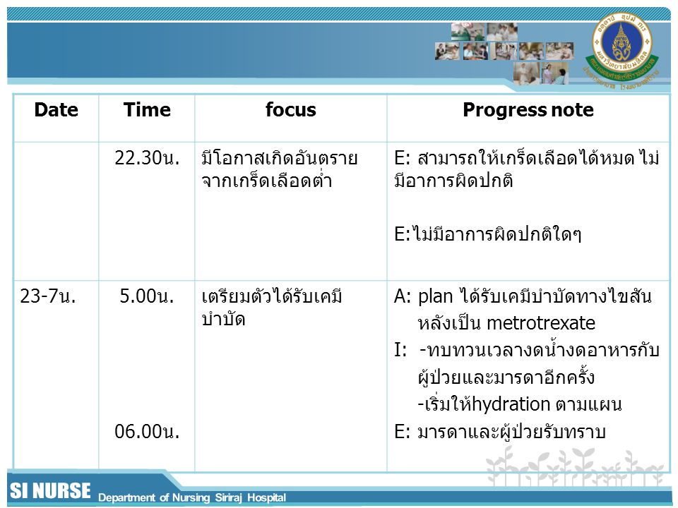 Date Time. focus. Progress note. 22.30น. มีโอกาสเกิดอันตรายจากเกร็ดเลือดต่ำ. E: สามารถให้เกร็ดเลือดได้หมด ไม่มีอาการผิดปกติ