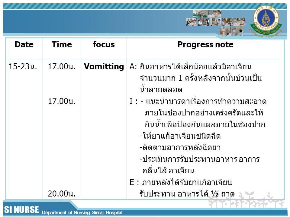 Date Time. focus. Progress note. 15-23น. 17.00น. 20.00น. Vomitting. A: กินอาหารได้เล็กน้อยแล้วมีอาเจียน.