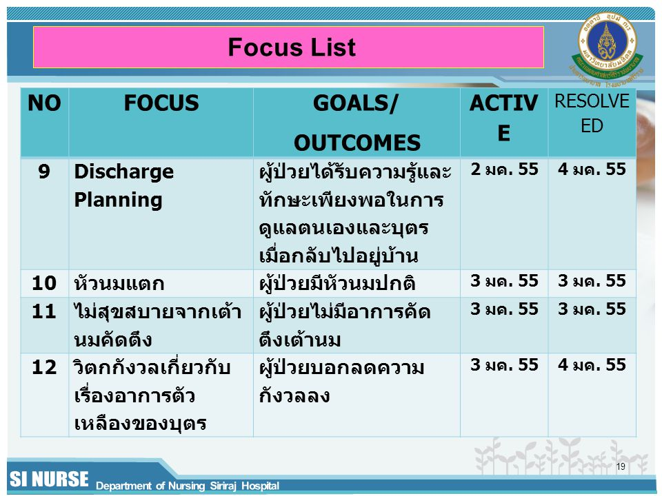 Focus List NO FOCUS GOALS/ OUTCOMES ACTIVE 9 Discharge Planning