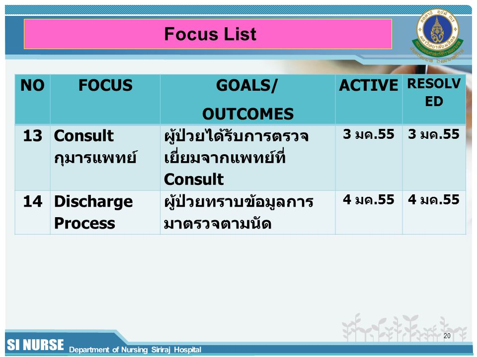 Focus List NO FOCUS GOALS/ OUTCOMES ACTIVE 13 Consult กุมารแพทย์