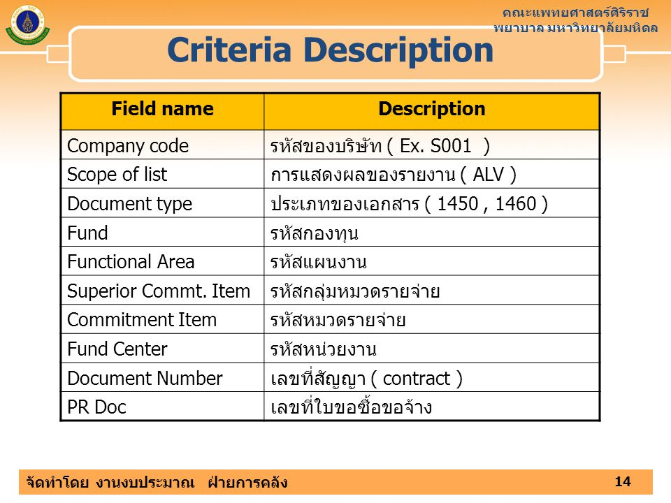 Criteria Description Field name Description Company code