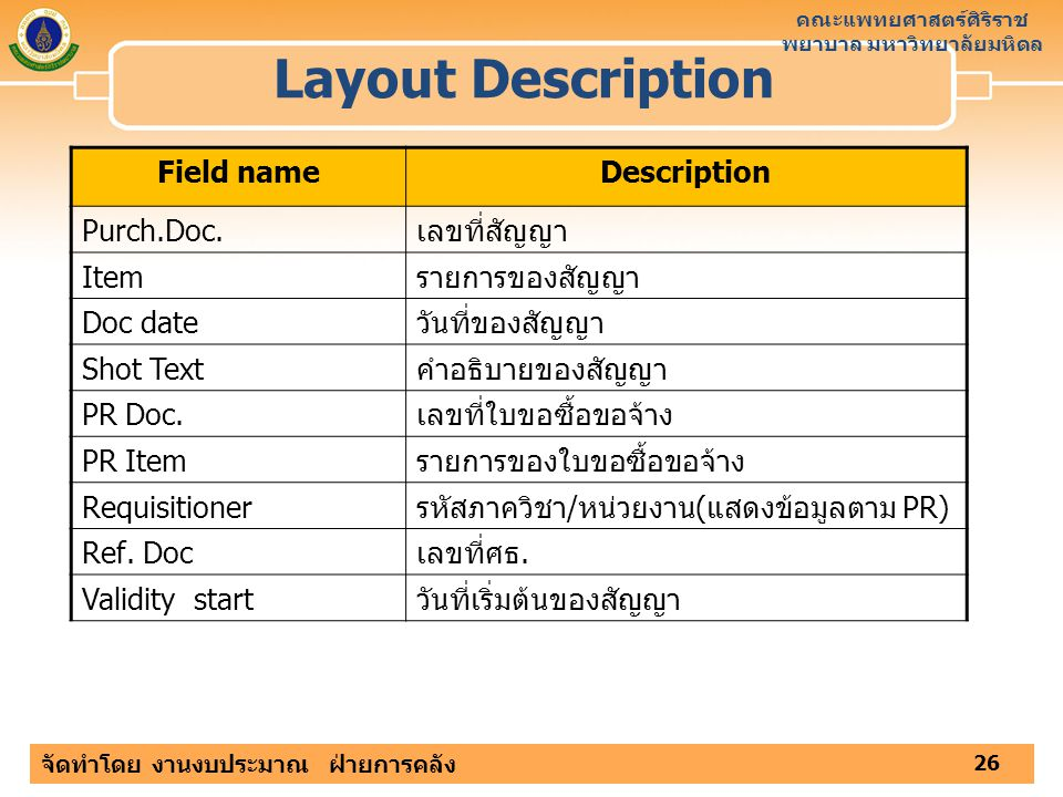 Layout Description Field name Description Purch.Doc. เลขที่สัญญา Item