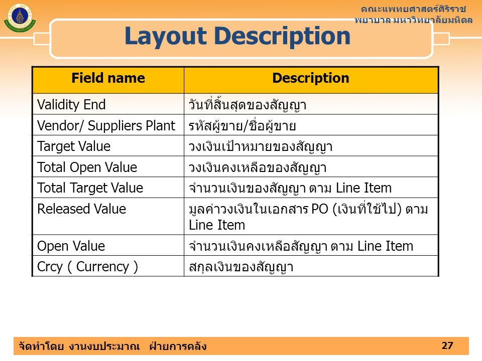Layout Description Field name Description Validity End
