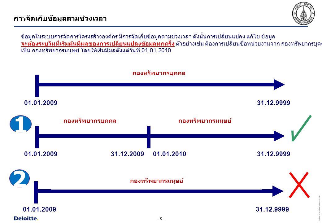 1 2 การจัดเก็บข้อมูลตามช่วงเวลา 01.01.2009 31.12.9999 01.01.2009